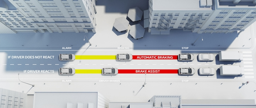 Automatic Emergency Braking Demi Keselamatan