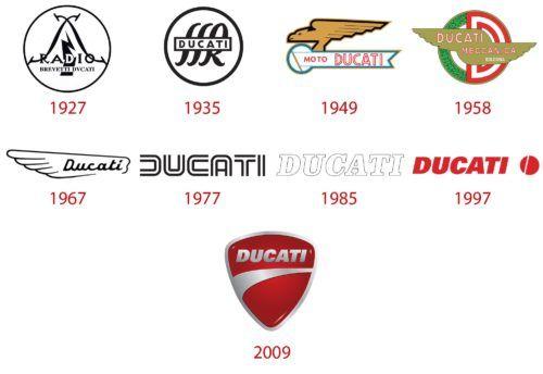 Sejarah Awal Ducati