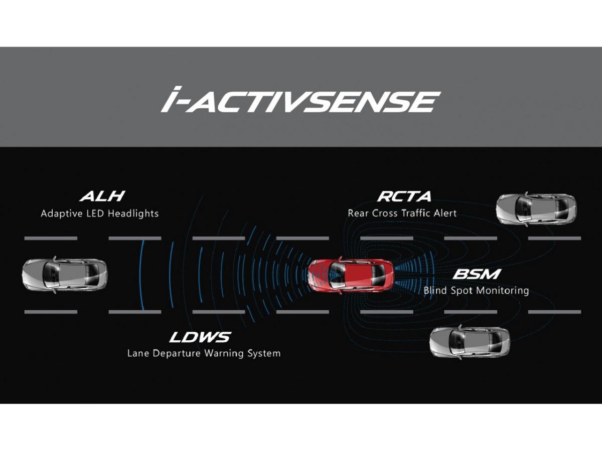 Fitur i-Activsense pada Mazda CX-9