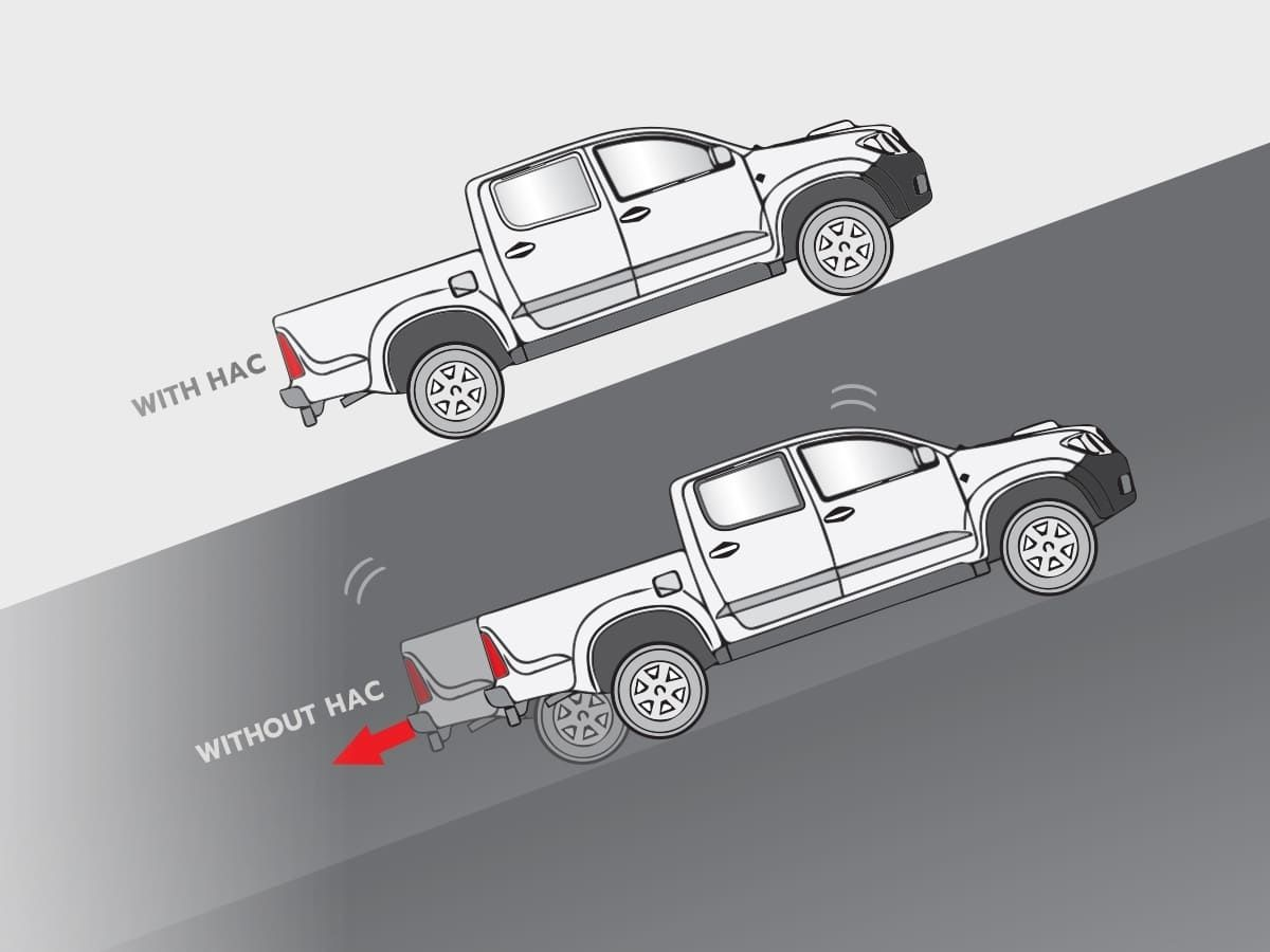 Hill Assist Control Toyota Hilux