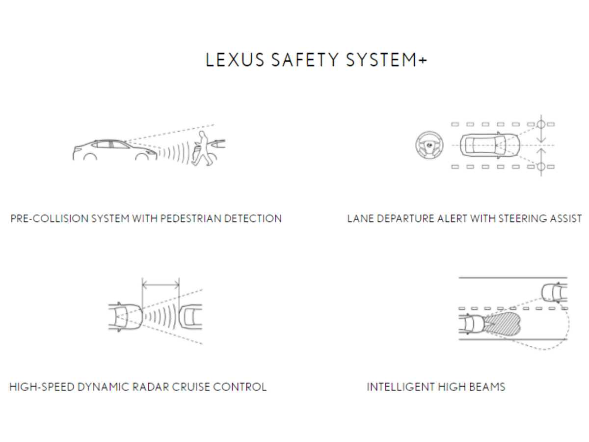 Lexus Safety System+